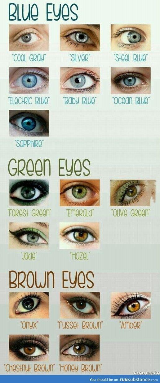 Wat is jouw oogkleur en hoe kun je hem versterken?