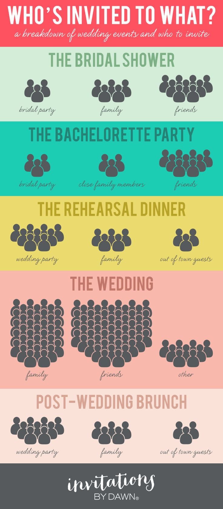274 Best Wedding Help Tips Images On Pinterest Bodas Wedding