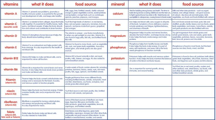 andex chart 2012 canada pdf