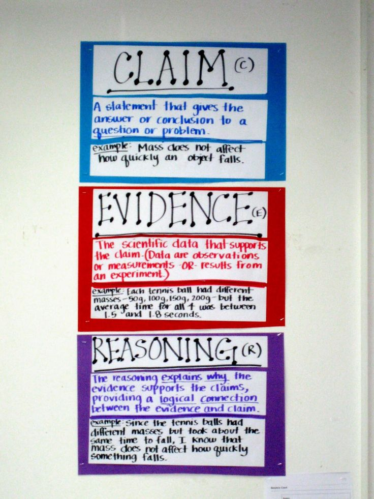 Claims evidence reasoning anchor chart