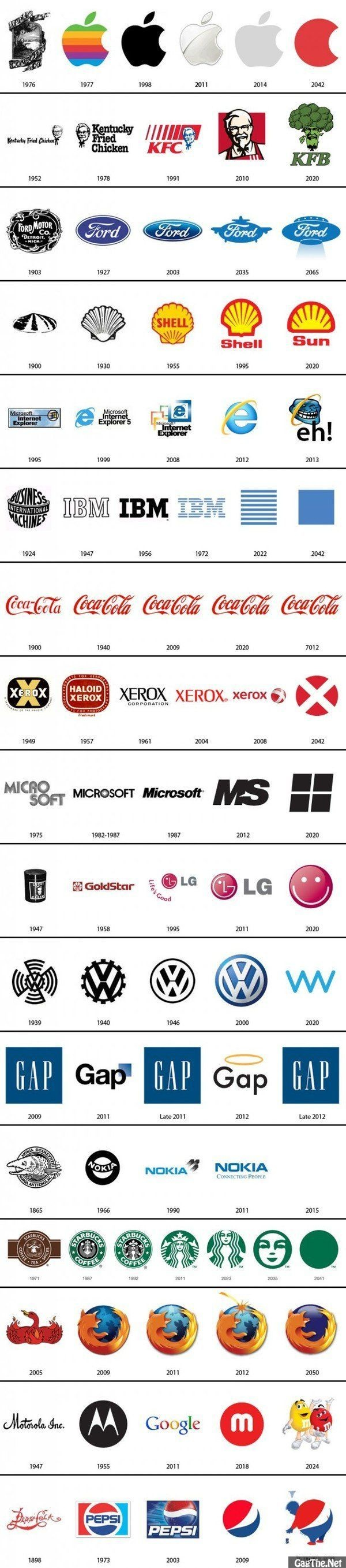 The evolution of the logo. Some of these made me laugh out loud at work.
