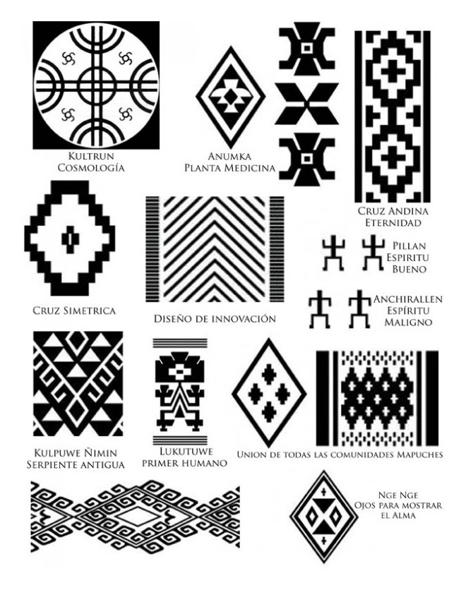 Mapuche designs... maybe as part of a larger piece...