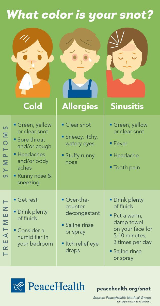 Infographic What Color Is Your Snot Yellow Snot Cold Or Allergies Healthier You