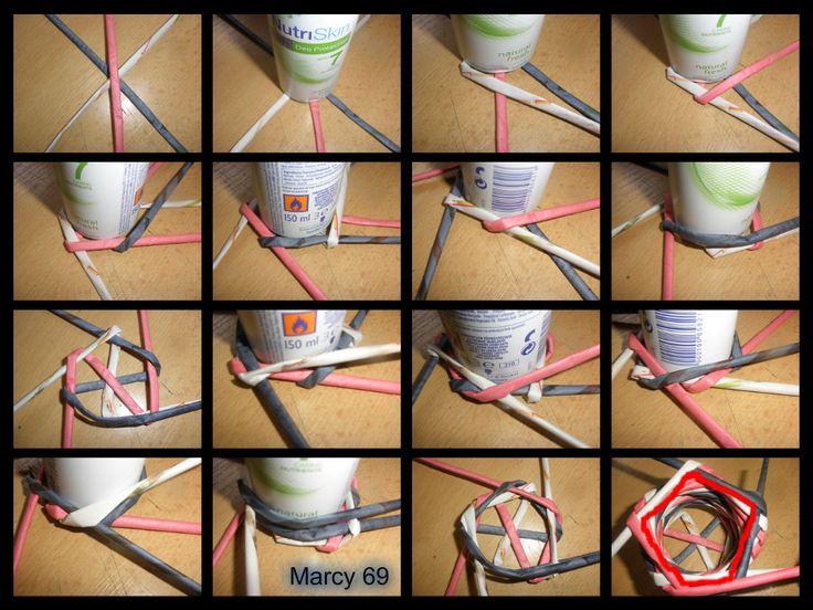 Návod na točené pletení