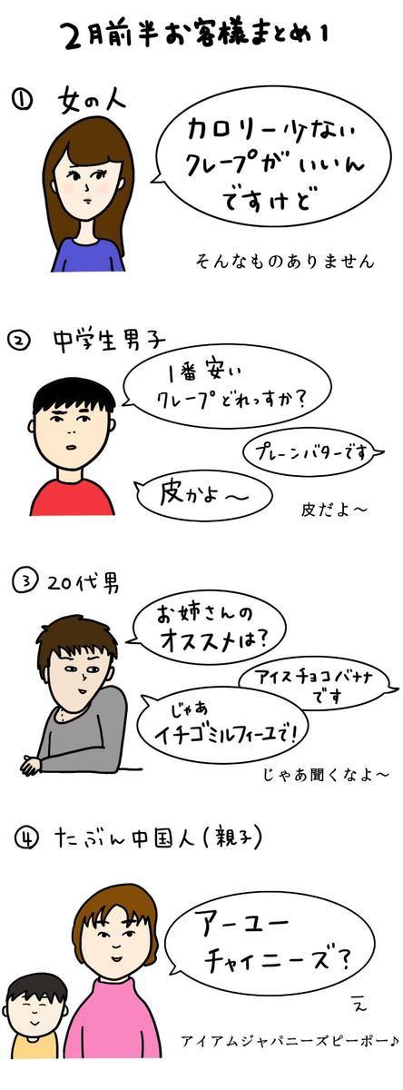 (1) スキ   Tumblr