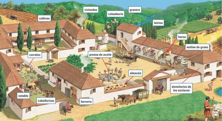 Teselas blog del tercer ciclo del ceip huerta retiro el imperio romano ca - La villa romaine antique ...