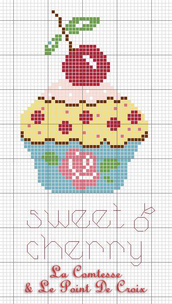 Sweet Cherry...free