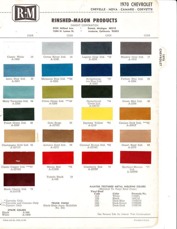 12 Best Car Paint Charts Images On Pinterest Paint