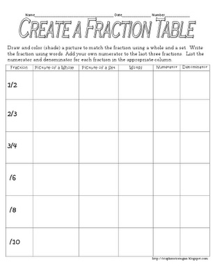 1000+ ideas about Fraction Table on Pinterest   Teaching fractions ...
