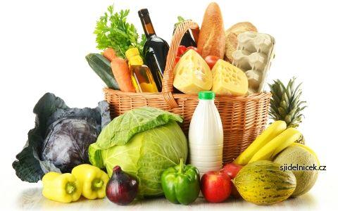 Zásadotvorné potraviny