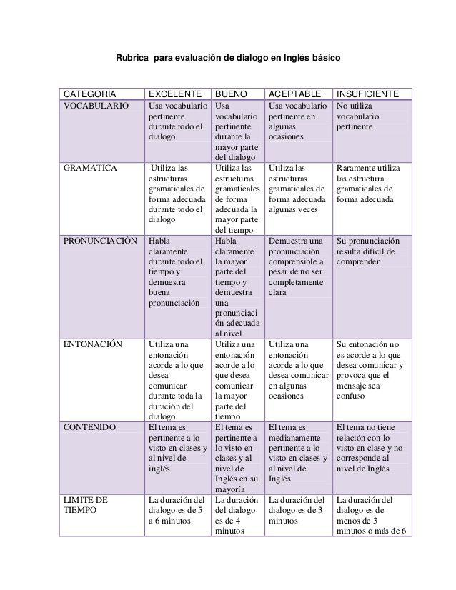 Rubrica para evaluación de dialogo en Inglés básicoCATEGORIA          EXCELENTE         BUENO          ACEPTABLE          ...