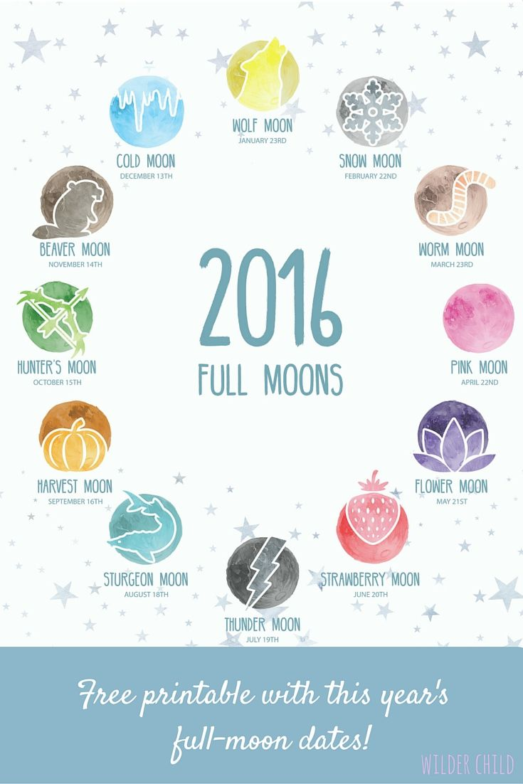 Free 2016 full moon dates printable + moon-themed activities and books for kids!   Wilder Child