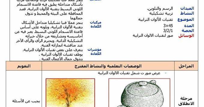 مذكرة تقنيات الألوان الترابية تربية تشكيلية السنة الرابعة ابتدائي الجيل الثاني Education Memorandum Techniques