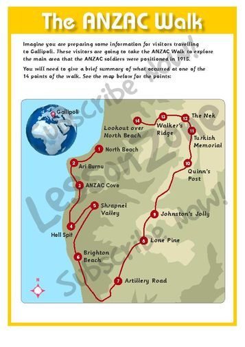 The ANZAC Walk