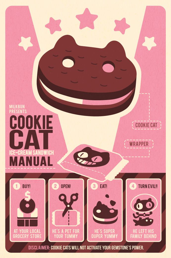 "Cookie Cat Ice Cream Sandwich Manual.  12x18"" poster printed on 100lb silk text with full bleed. All posters are shipped in a sturdy cardboard tube and protected in a plastic sleeve."