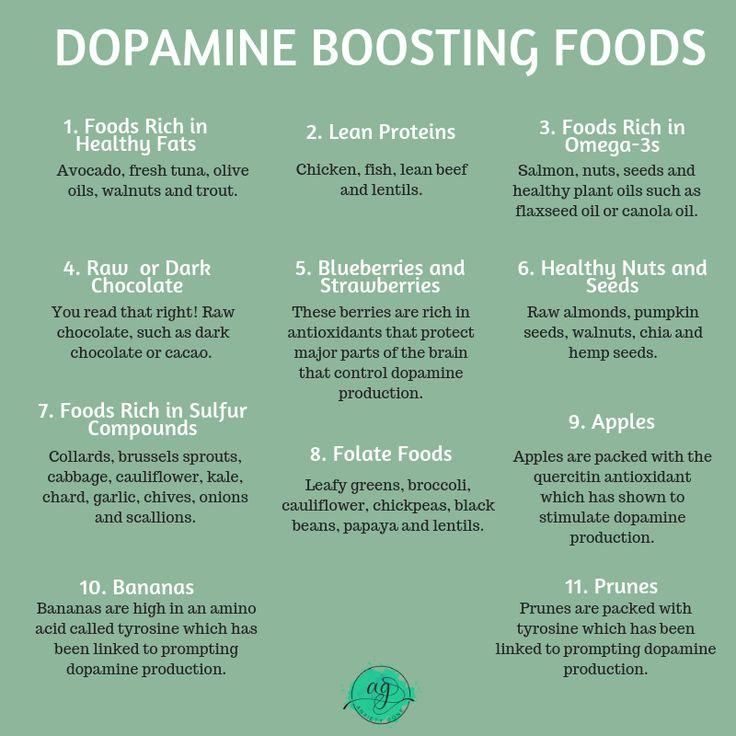 Foods That Increase Dopamine  Traci Harmon-Lasyone