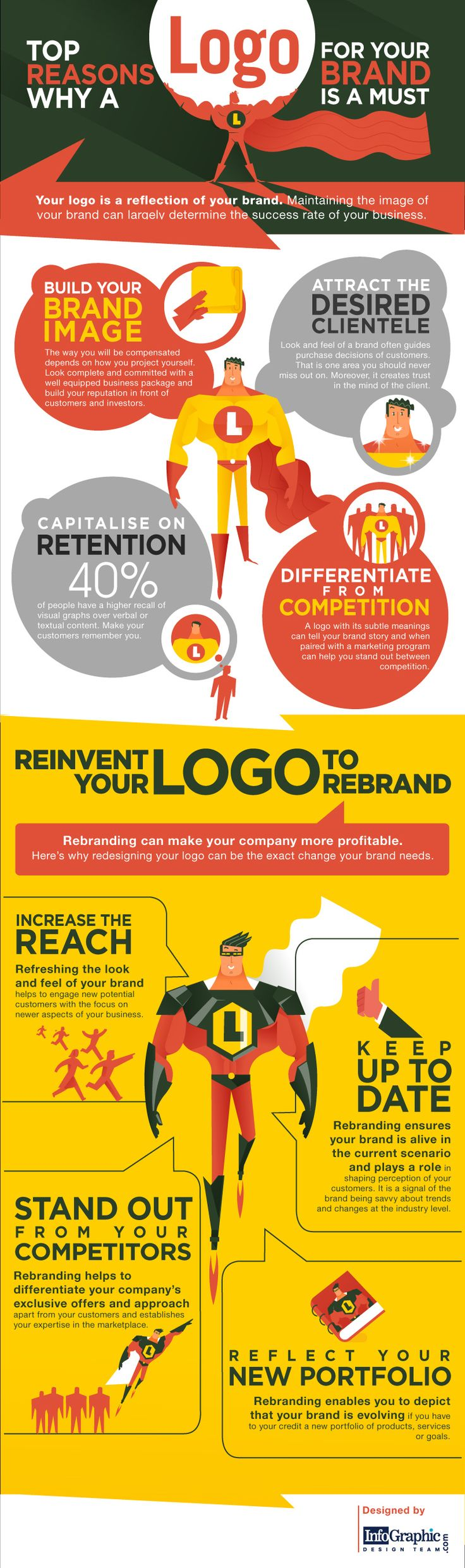 Top Reasons Why A Logo Is A Must For Your Brand