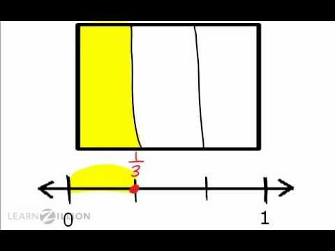 Fractions on a number line!  Very clear explanation in this video.
