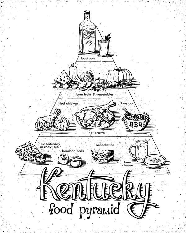 Kentucky Food Pyramid on Wacom Gallery