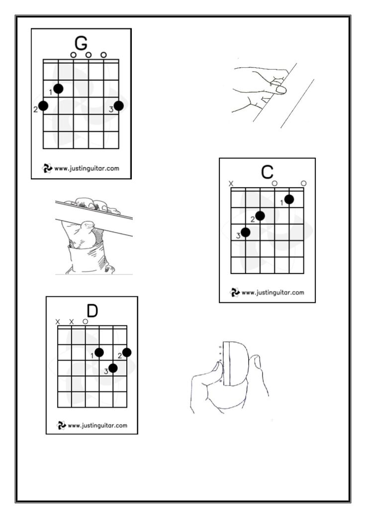 Guitar chords for Taba Naba