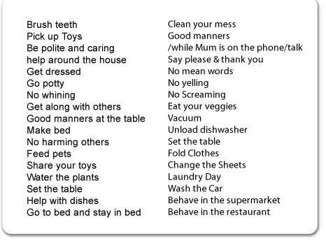 behavior list
