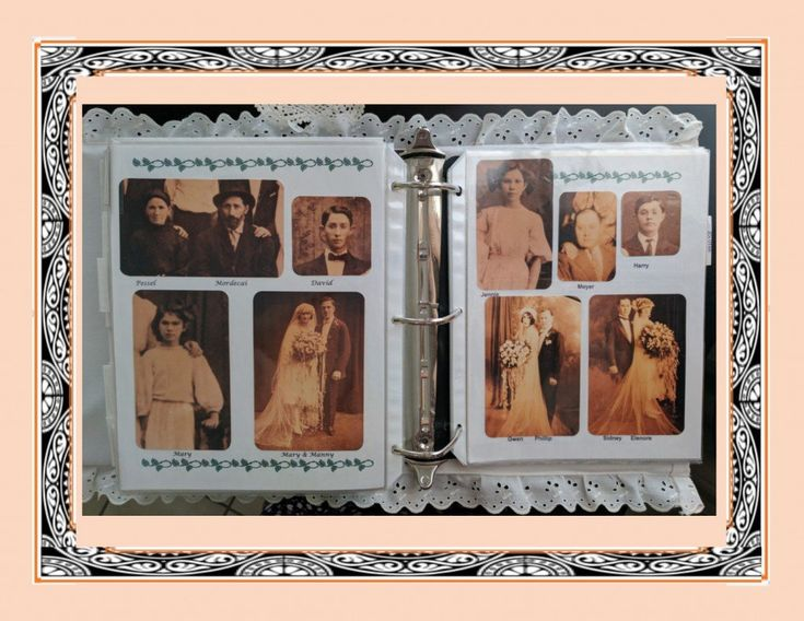How to Create an Heirloom Family Tree Book – Dorene Krum