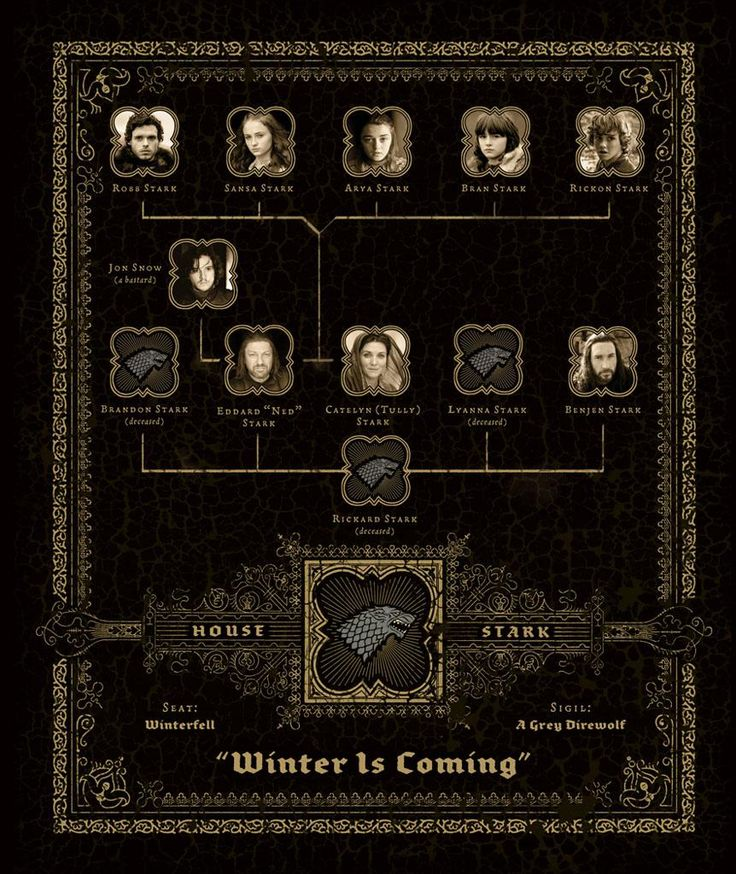 best 25 stark family tree ideas on pinterest jon snow family tree game of thrones tree and. Black Bedroom Furniture Sets. Home Design Ideas