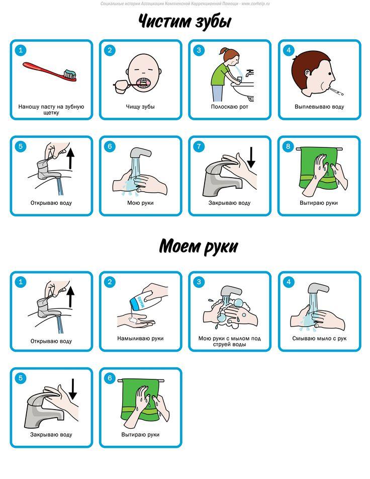 Визуальная инструкция чистим зубы и моем руки - АККП