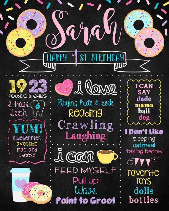 Donut First Birthday Poster Donut 1st Birthday Sign Doughnut Birthday Donut First Birthday Sign Donut Birthday Printable Donut Grow Up