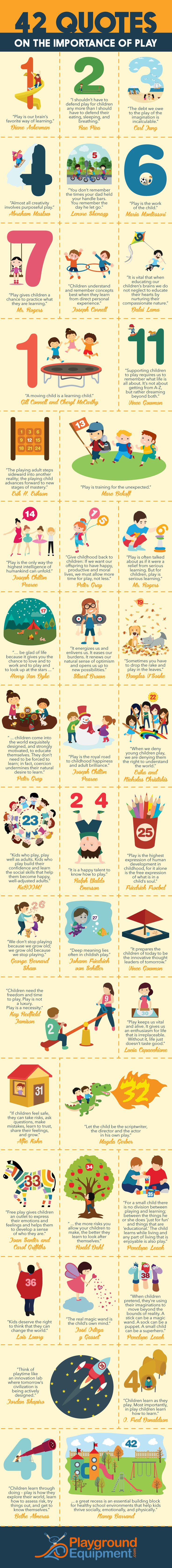 """The real magic is the child's own mind."" Thought you would all appreciate the artistry of this infographic. 42 quotes on the value of play!. follow @dquocbuu like and repin it if you love it"