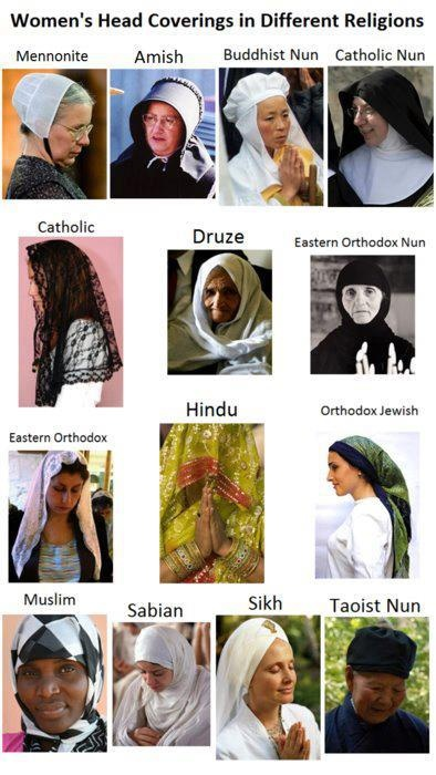 all forms of headscarf many of these a sign of devotion yet only one is considered oppressive and is vastly misunderstood. cant youe see the similarity didnt mary mother of jesus wear a headscarf ??