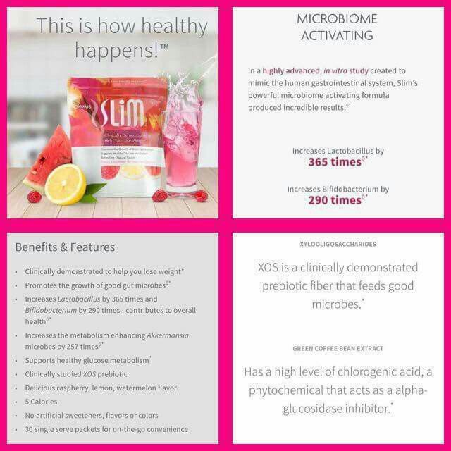 Look what's new with Plexus Slim! shopmyplexus.com/whitneymcelwain