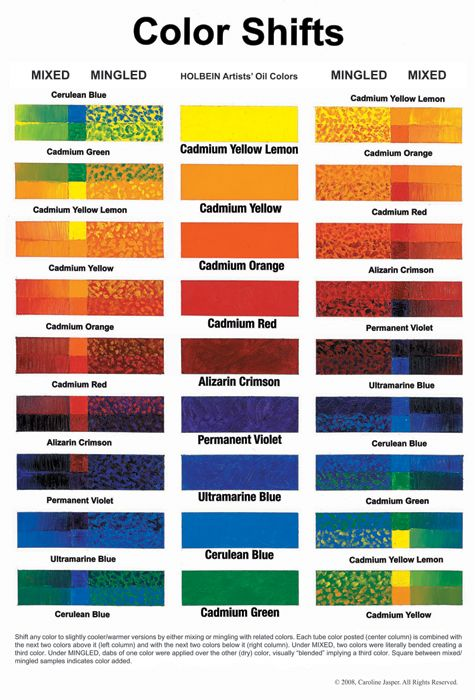 Color Shifts.Color Mixing Chart