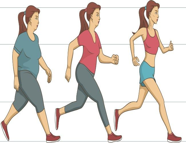 Walking to Lose Weight: Basic 8-Week Walking Workout Plan – Healthy To Fit; Beginner, Intermediate, and Advanced