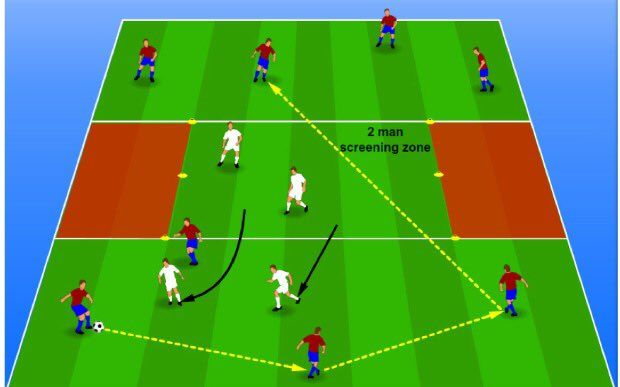 """Coach Adam on Twitter: """"Can your players play in tight spaces? Take away the wide area and see @touchtightcoach @coachingdrills8 @BSE_soccer https://t.co/7Y1pbuCVhv"""""""