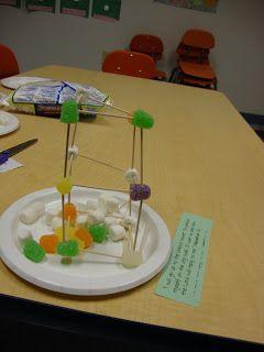 Teaching Kids the Bible: Habakkuk lesson and craft ideas