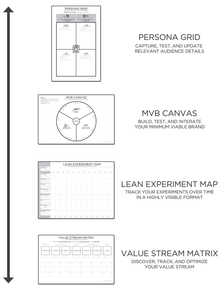 141 best Business models images on Pinterest Creative, Graphics - value proposition template