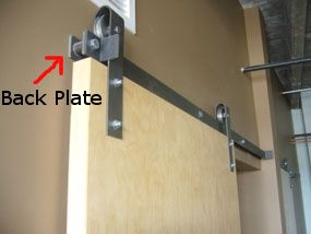 A: Back Plates (Dual Track System)   Back Plates Are Used To Avoid. Sliding  Barn Door ...