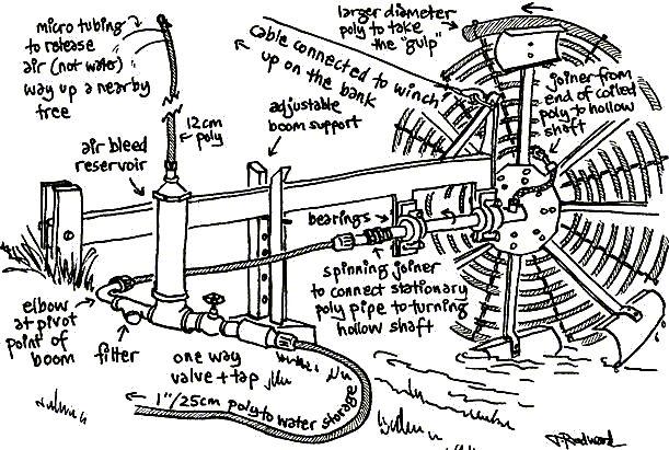 early elevator diagram
