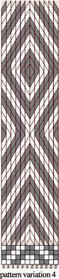 card weaving pattern                                                                                                                                                                                 More