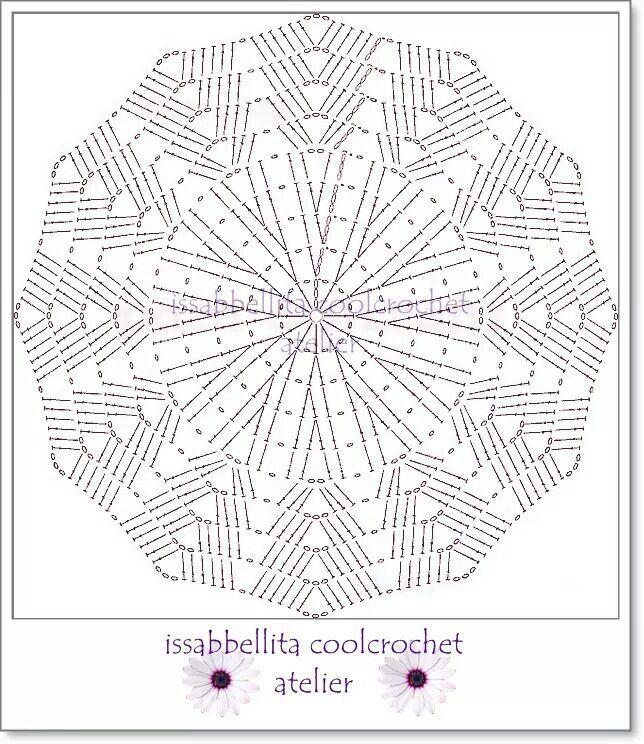 Pin by Nariman Aburish on crochet coasters cup base