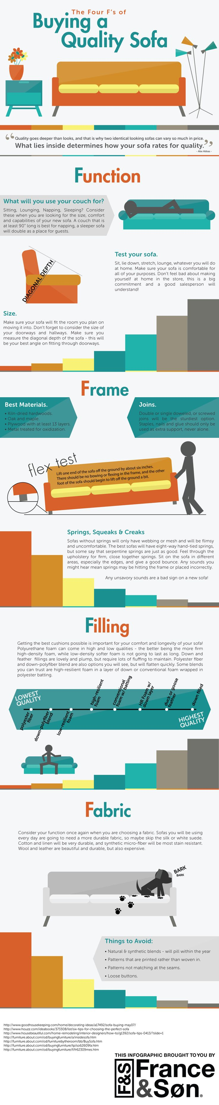 In the market for a new sofa? Check out this infographic for all the tips you'll need while you're shopping and searching.