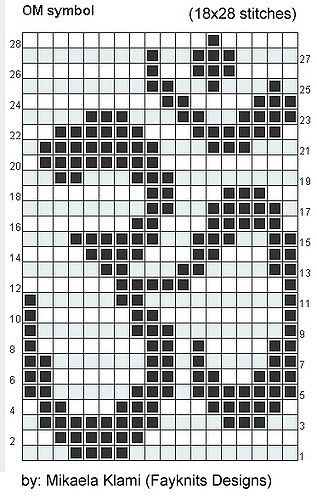 A 18x28-stitch chart for knitting or embroidering an OM symbol onto projects.