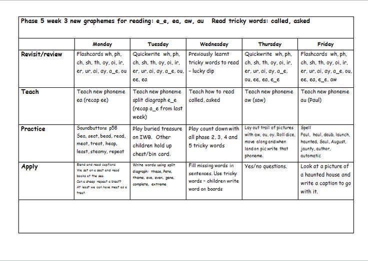 phase 5 phonics writing assessment prompts