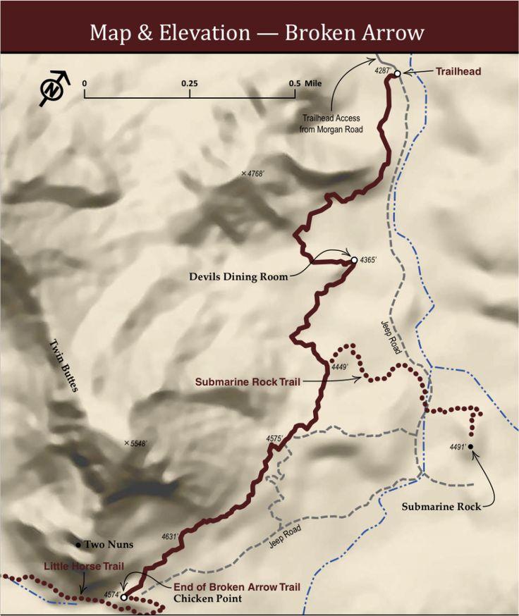 Broken Arrow Sedona Trail Map