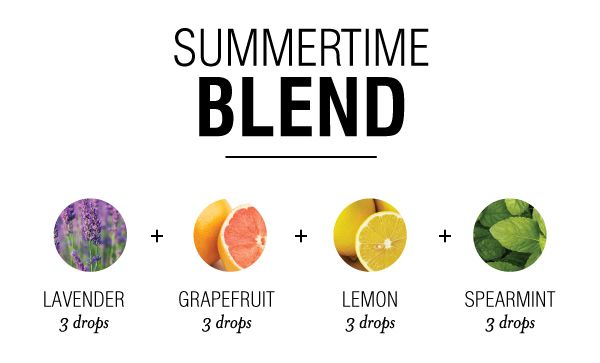 A fresh and citrusy Essential Oil blend Recipe for Summer. Add to a diffuser or mix into unscented body products.