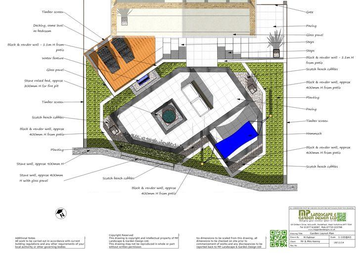 Garden layout plan https://www.youtube.com/watch?v=z1Z-NCew9MU&list=UUCNvhVILHHepTvnSJwAeD6Q