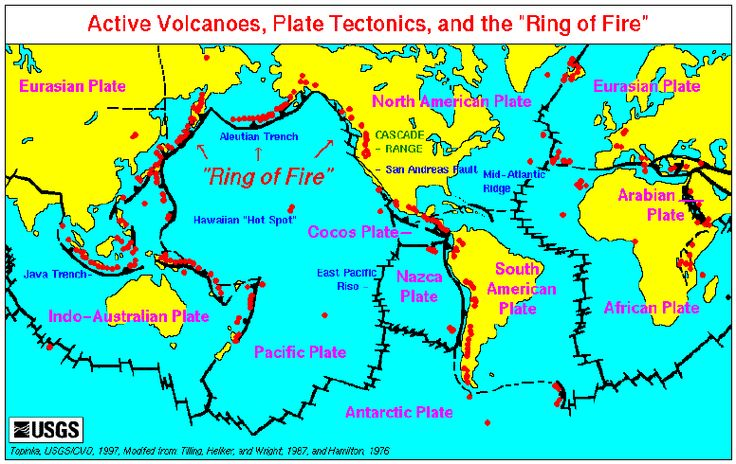 Volcanoes, Plate Tectonics  and the Ring of Fire
