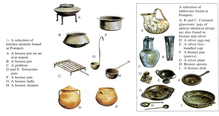 179 best ancient rome images on pinterest history for Ancient roman cuisine history