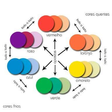 Escala cromatica pra facilitar a hora de combinar as cores das roupas!